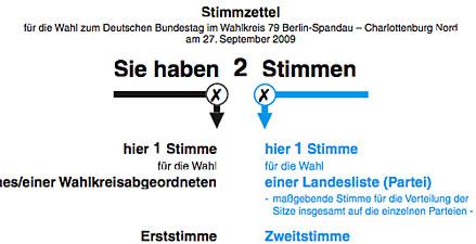 xl_stimmzettel